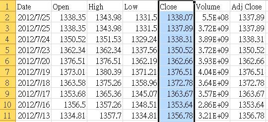 戰法研究(4)--打破迷思!ViX指數與美股S&P500有很高的連動性?!_08