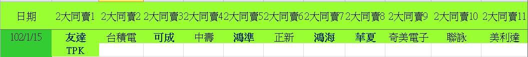 20130115權值股概況_04