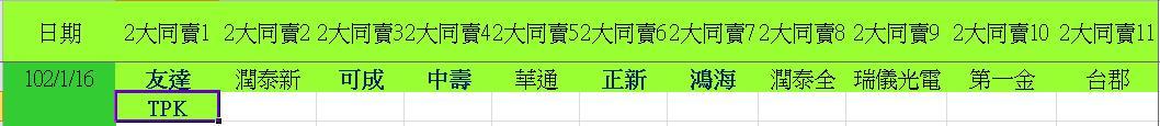 20130116權值股概況_04