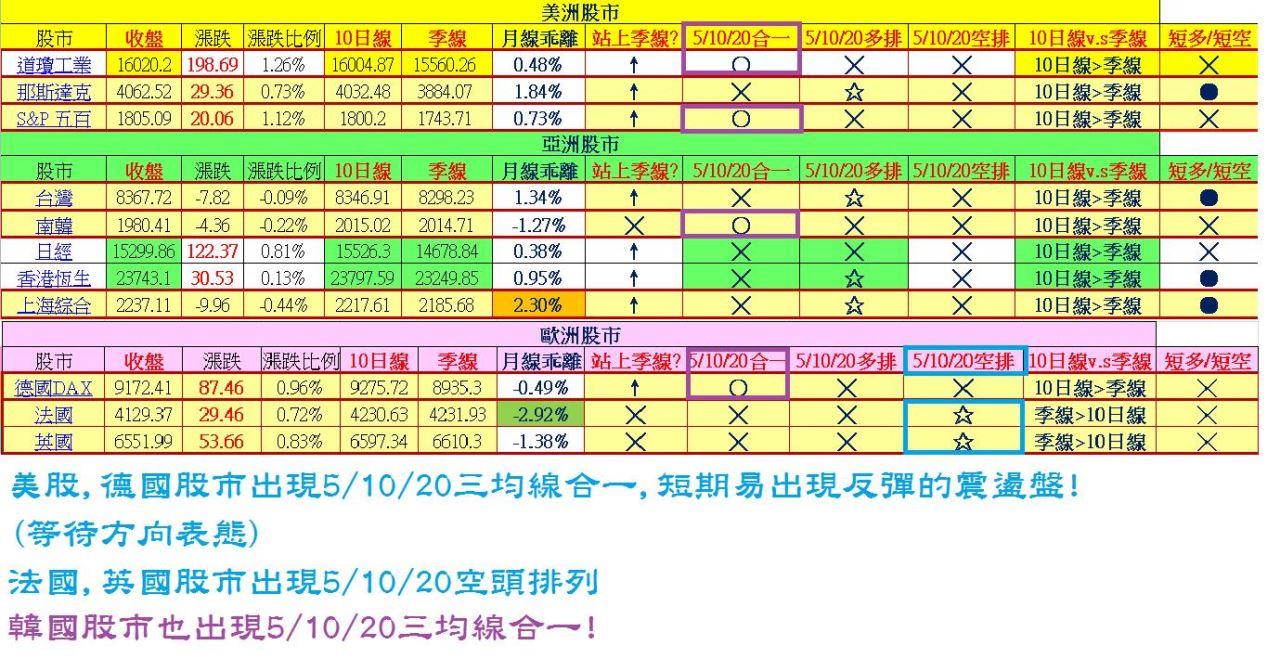 (E)ureka世界一週報1-----20131207