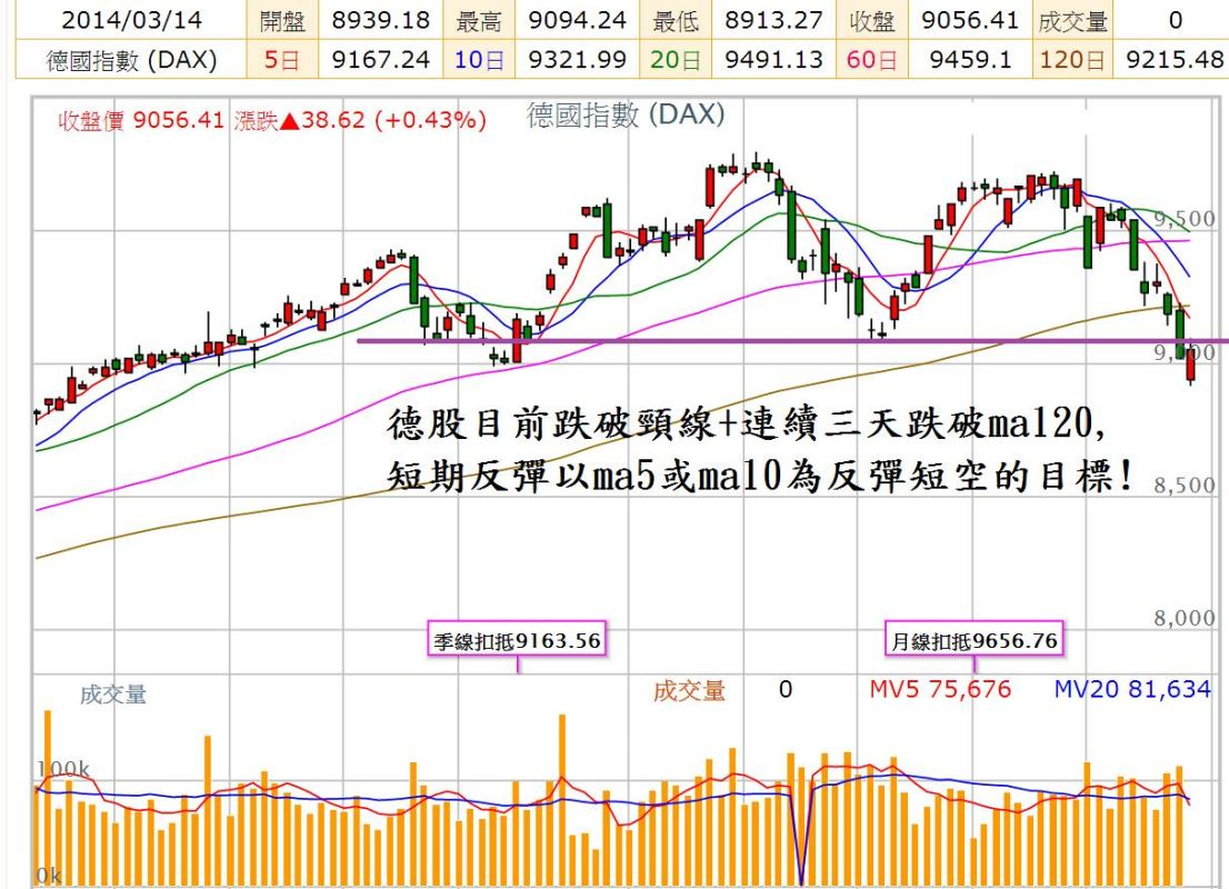 尤里卡週報(20)---台股319結算後請小心?!_05