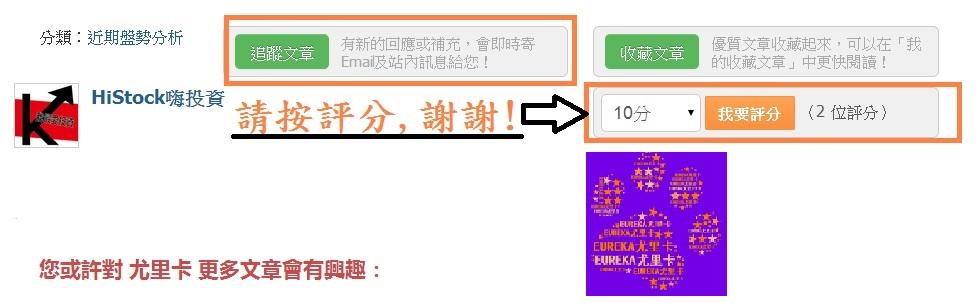 尤里卡週報(20)---台股319結算後請小心?!_15