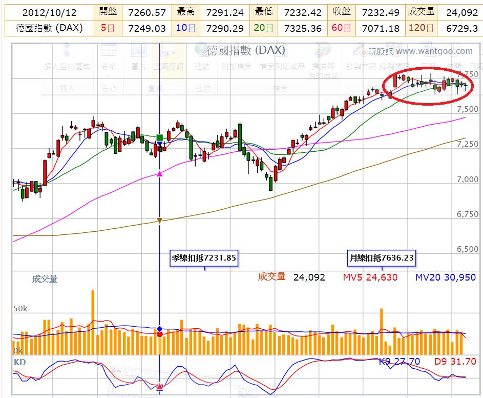 0124盤後解析+操作方法+解讀國際股市_04
