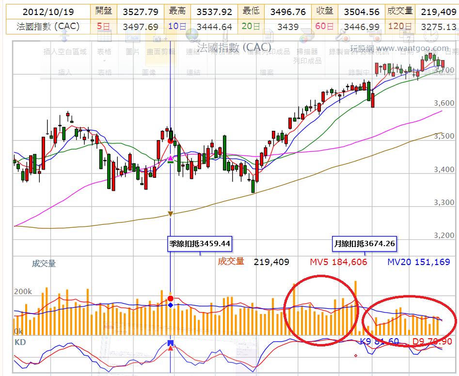 0124盤後解析+操作方法+解讀國際股市_03