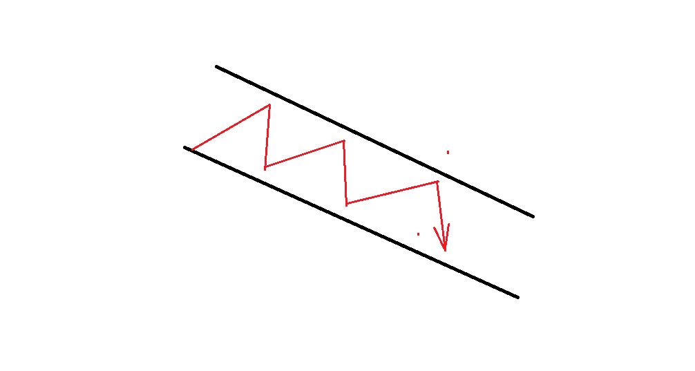 0124盤後解析+操作方法+解讀國際股市_02