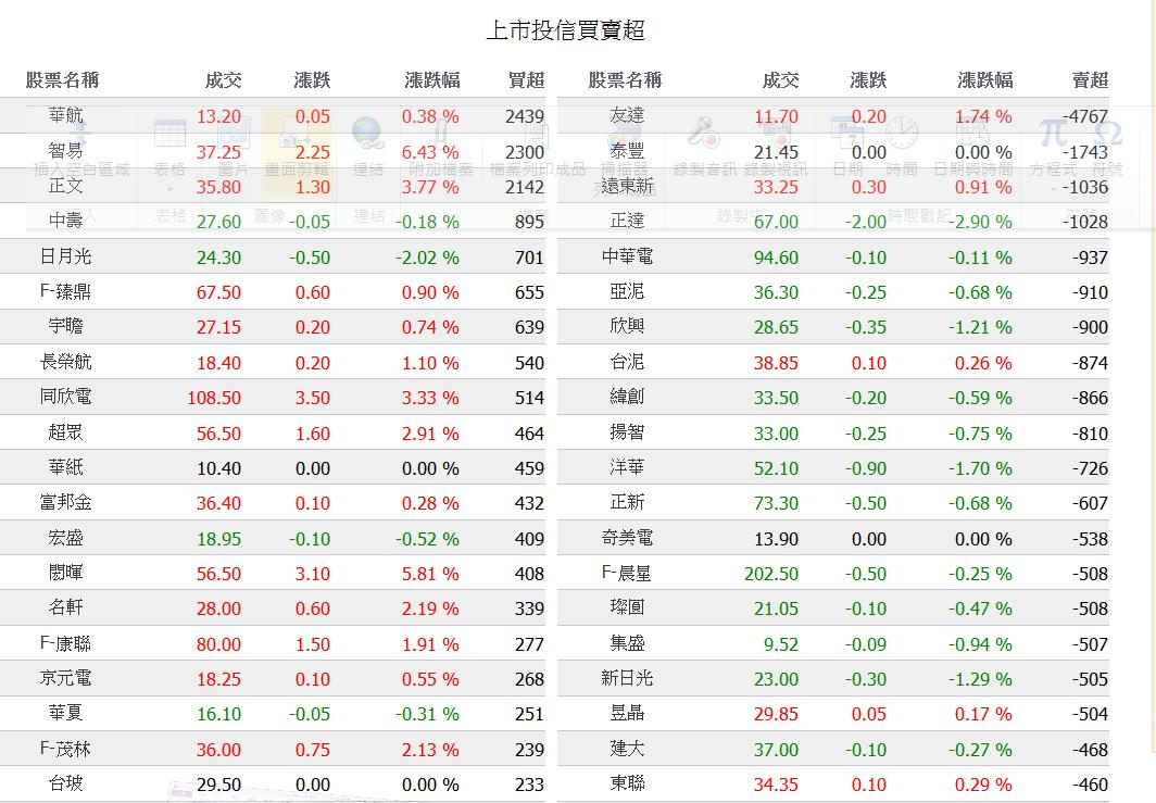 0121盤後解析+明天操作方法(來抓鬼)_03
