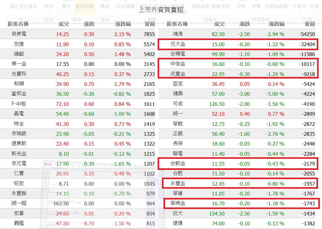 0124盤後解析+操作方法+解讀國際股市