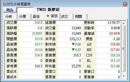 1404W2周解盤分析_06