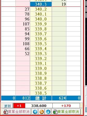 0730技術面版回測記錄_04