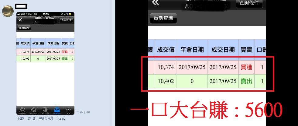 09-21日就預告先跌回來起漲缺口10316!!!_16