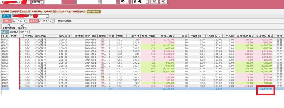 0801技術面板與操作記錄_07