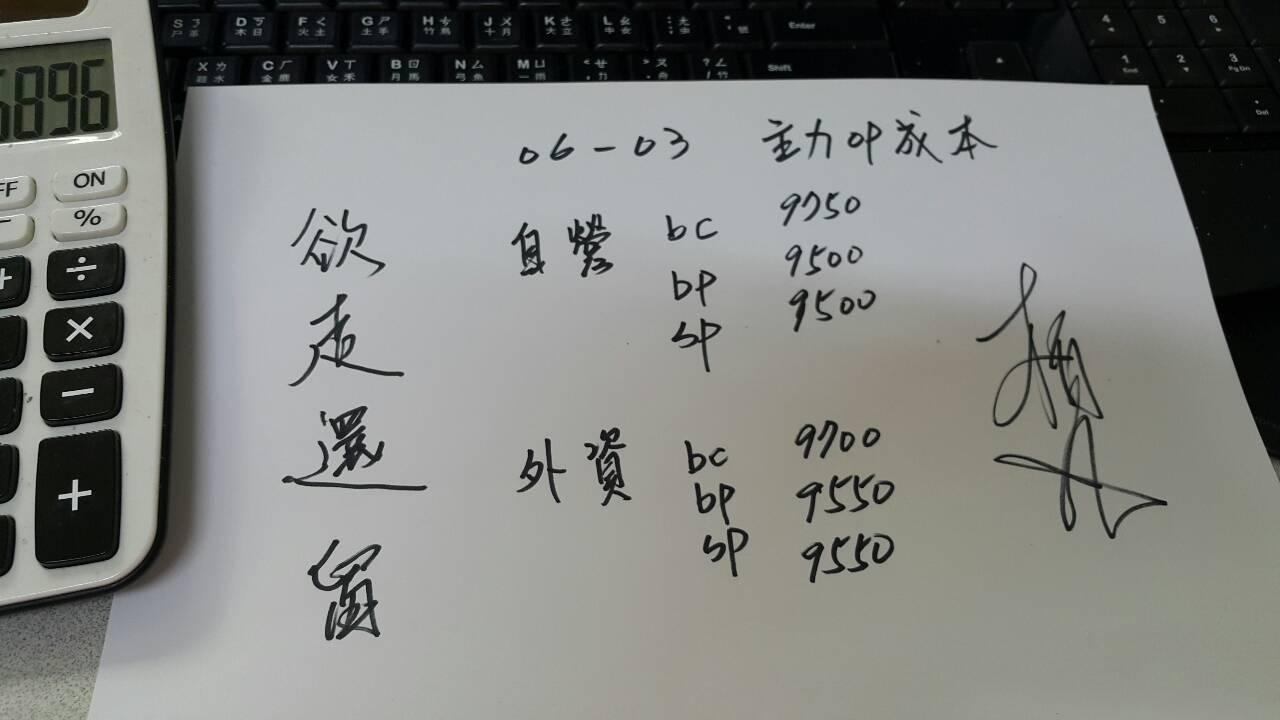台指期的【欲走還留】!!_03