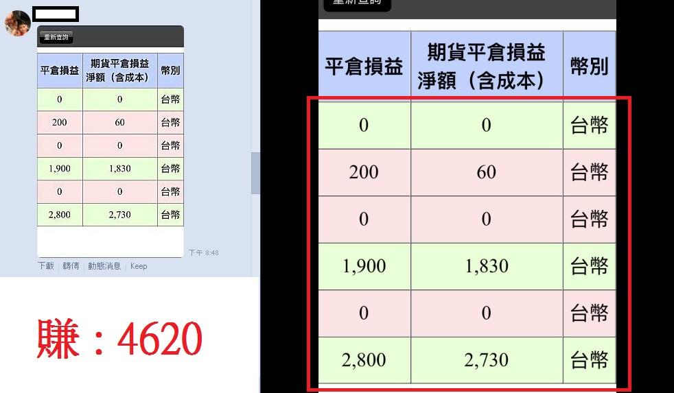 09-21日就預告先跌回來起漲缺口10316!!!_20