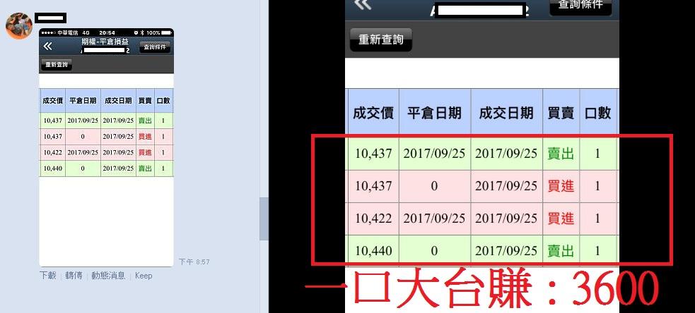 09-21日就預告先跌回來起漲缺口10316!!!_25