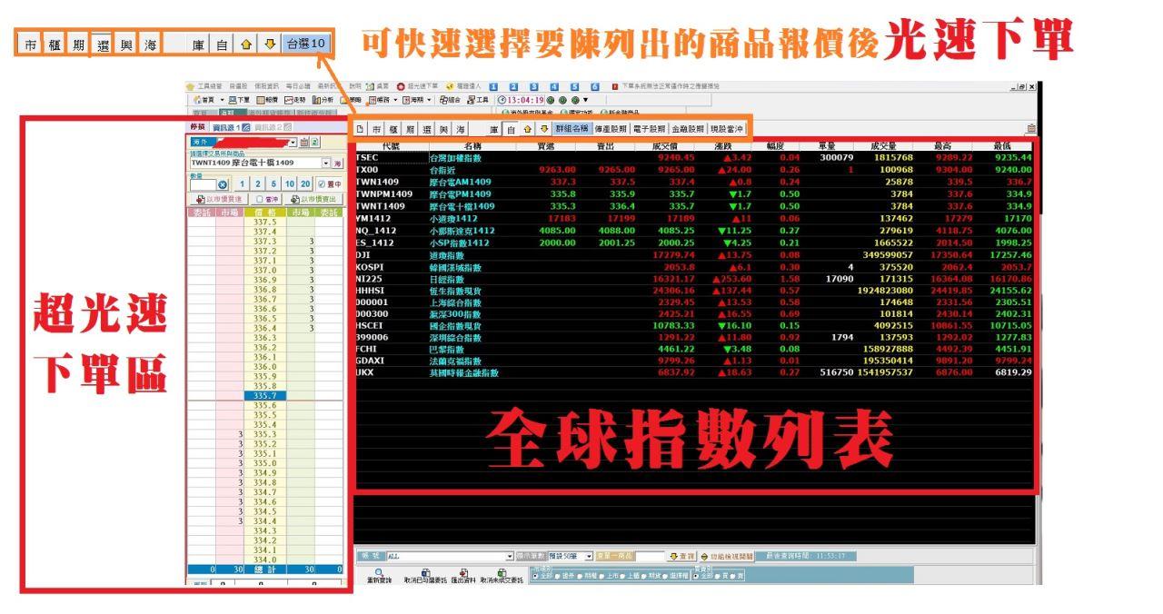 交易成本的重要性VS操盤版面的精準性_02