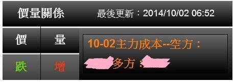 10-02盤前文_05