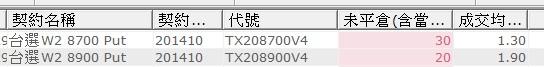 1008盤前戰略_04