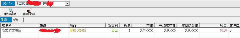 12-09盤前戰略_03