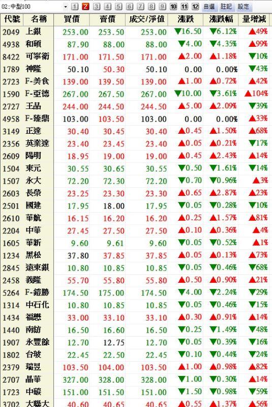 03-25盤前戰略_04