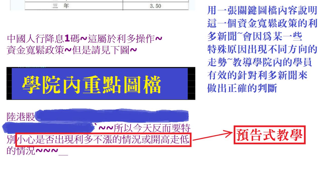 用利多新聞判讀走勢_03