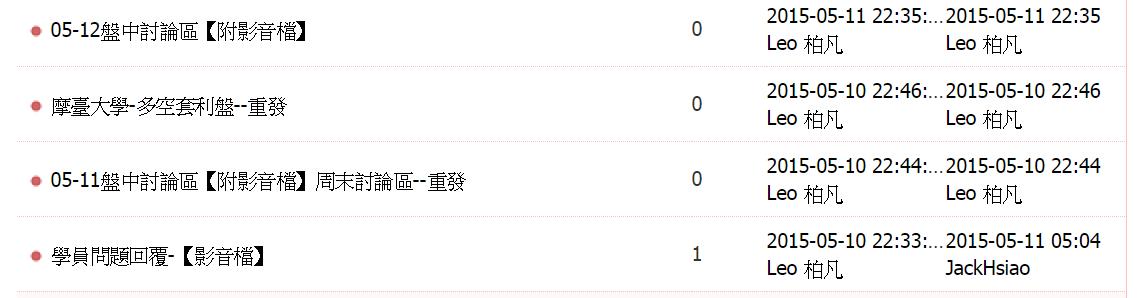 用利多新聞判讀走勢_07