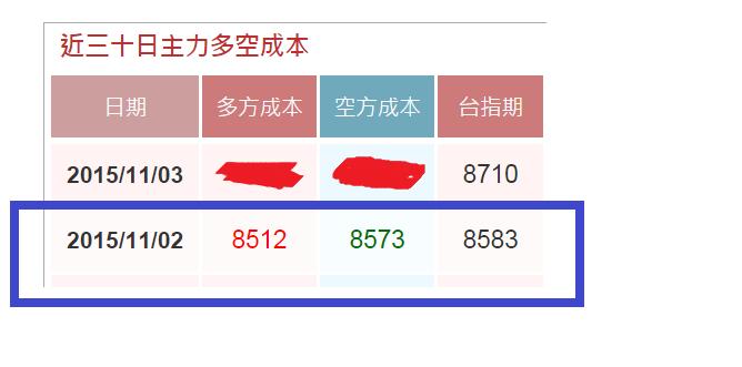 主力成本昨天告知要大漲???_03