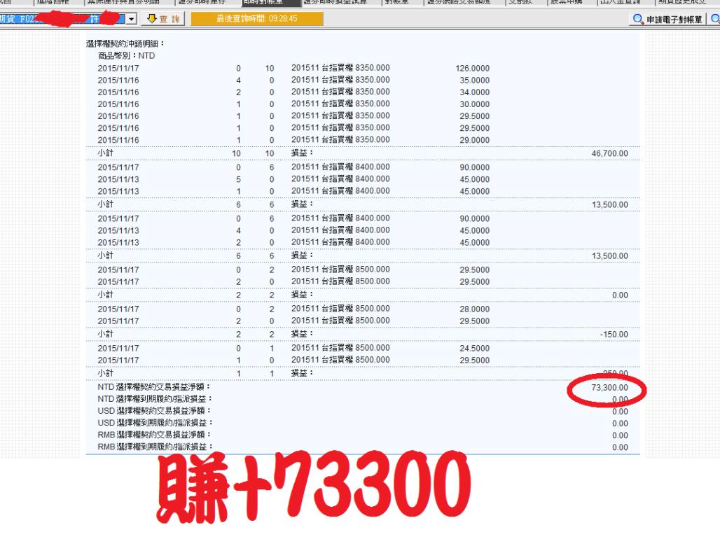 周缺口再大賺7萬3【影音教學】_03