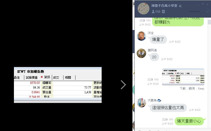 【開高走低】盤勢實戰教學記錄_05