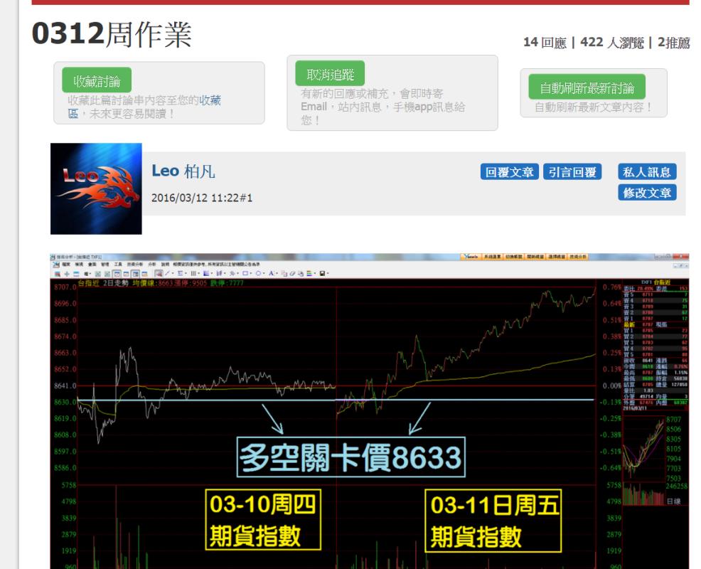 【多空關卡價】在期貨市場的重要性_07