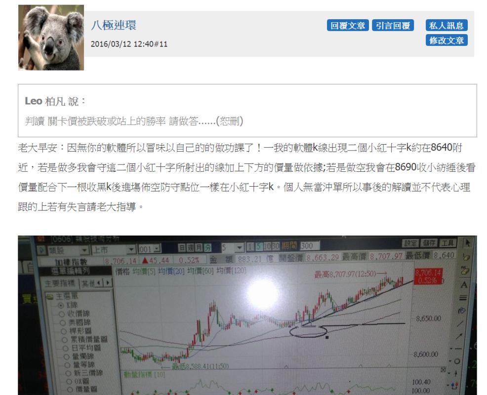 【多空關卡價】在期貨市場的重要性_12