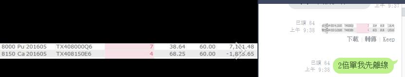 摩台指先預告指數會下跌的_07