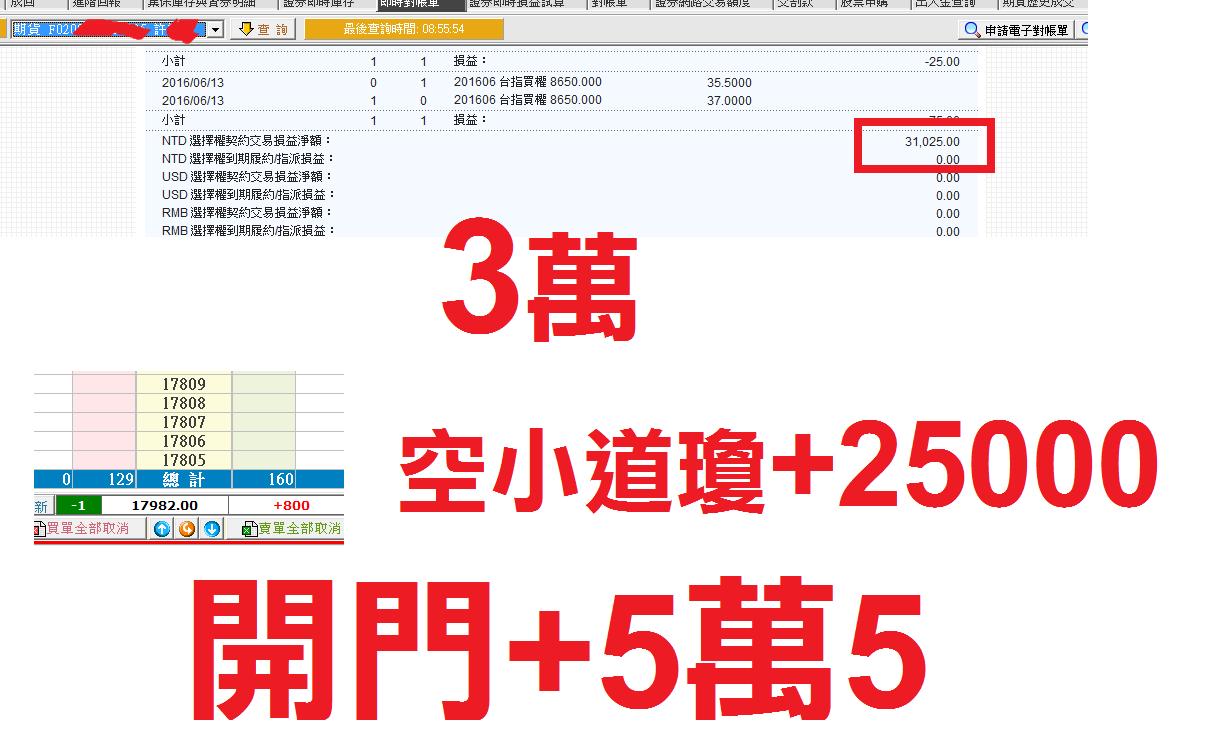 放眼國際股市抓轉折_03