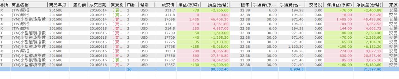 交易的→過程→現象→動機_05