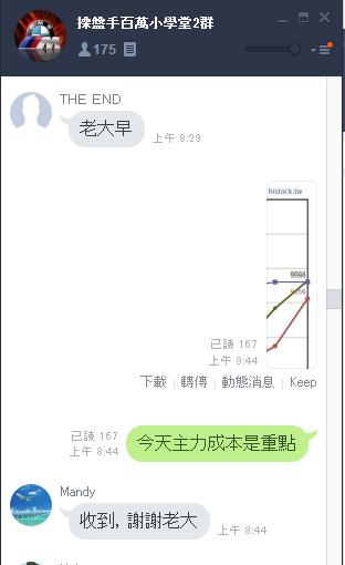 【壓關撐戰法】如何高低賺200點大公開_03