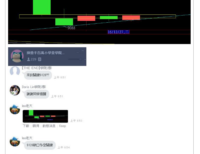 學院APP波段目標9400達陣_06
