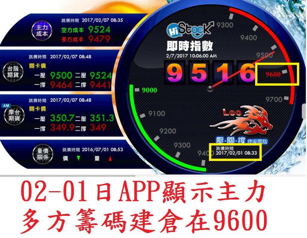 APP預告的9600精準達陣!!!