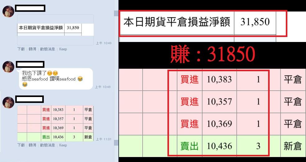09-21日就預告先跌回來起漲缺口10316!!!_08