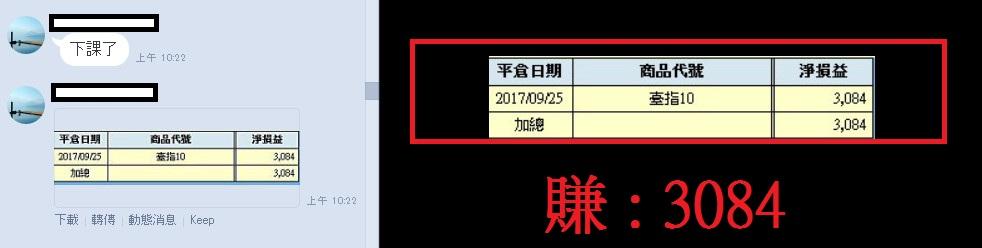 09-21日就預告先跌回來起漲缺口10316!!!_27