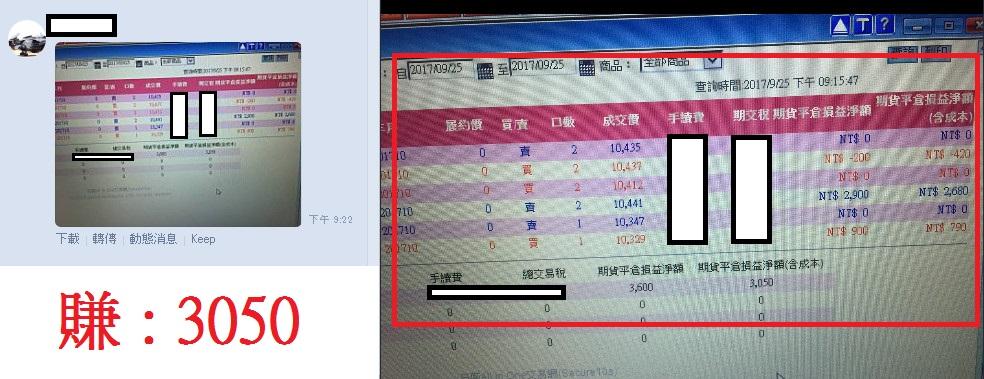 09-21日就預告先跌回來起漲缺口10316!!!_28