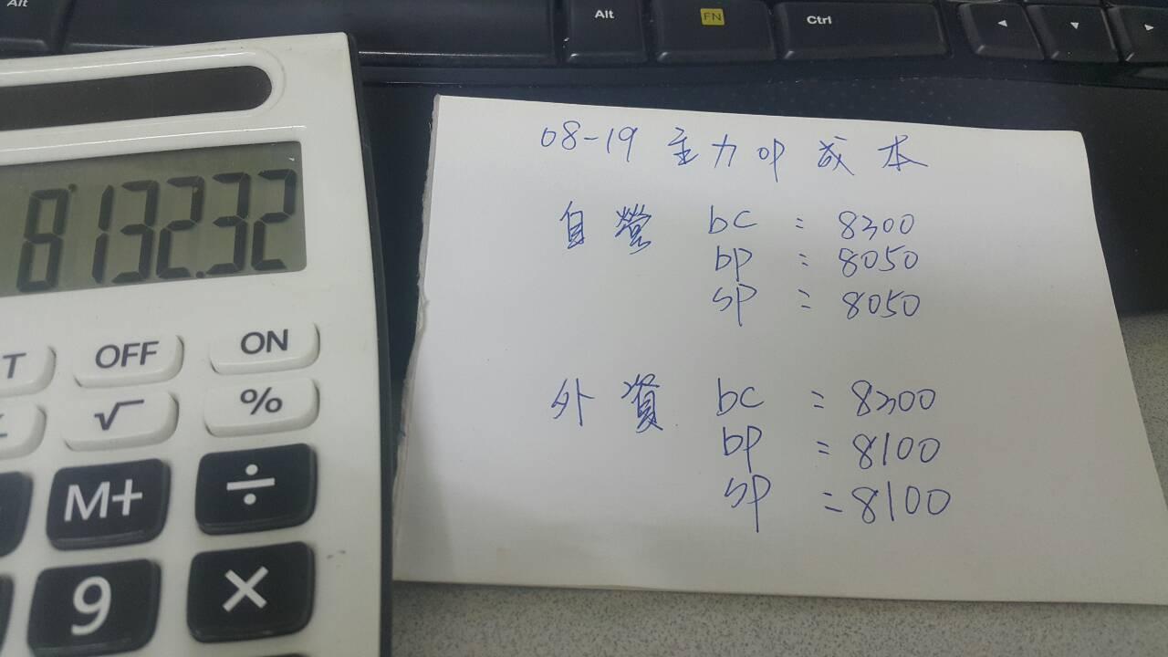傳說中手稿8050達陣!!!!