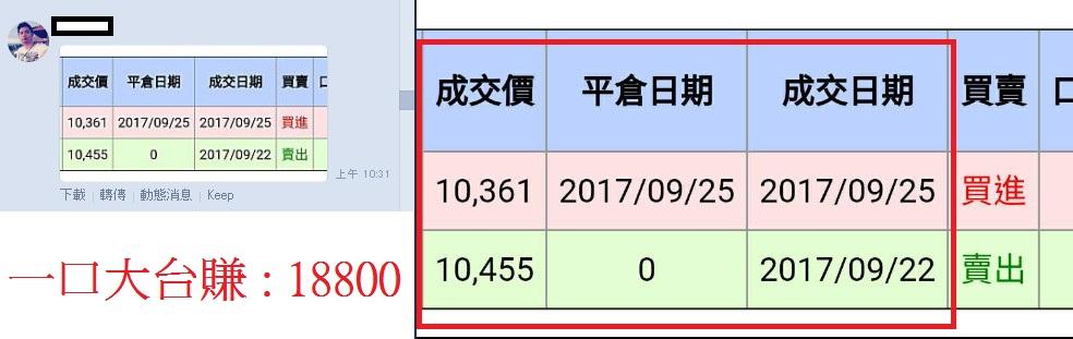09-21日就預告先跌回來起漲缺口10316!!!_09