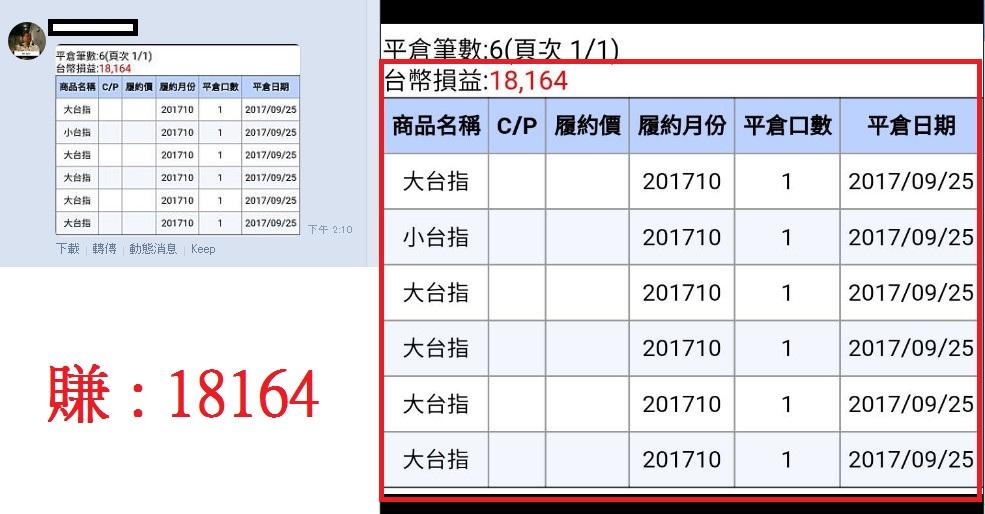 09-21日就預告先跌回來起漲缺口10316!!!_10