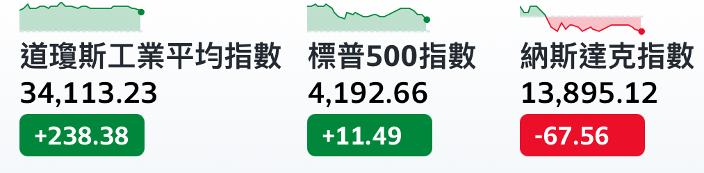 ☝️ Sell in May and go away,現在還適用嗎?_02