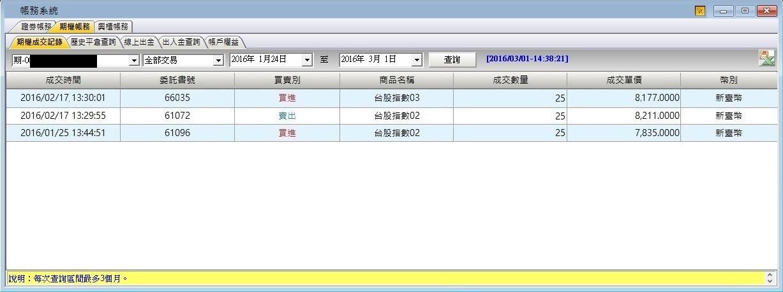105.3.1 盤後分析_04