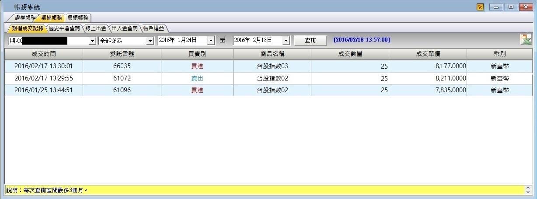105.2.18 盤後分析_03