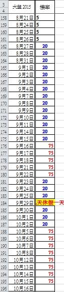 104.10.15 盤後分析_05