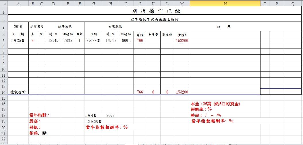決勝21點(算牌理論) VS. 海龜投資法(大數據分析)_04