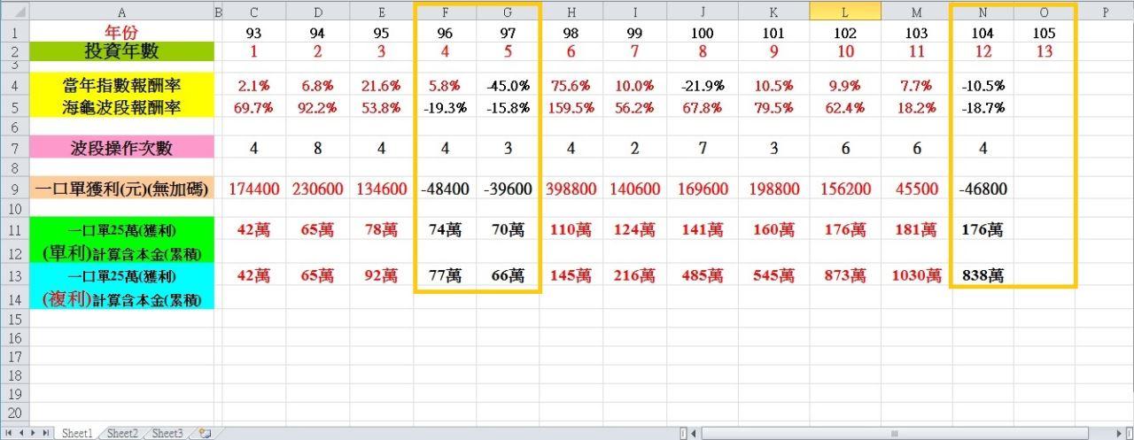 105.6.16 盤後分析_04