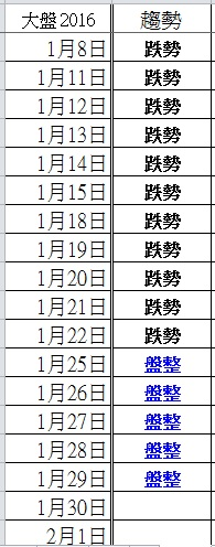 105.1.30 盤後分析_03