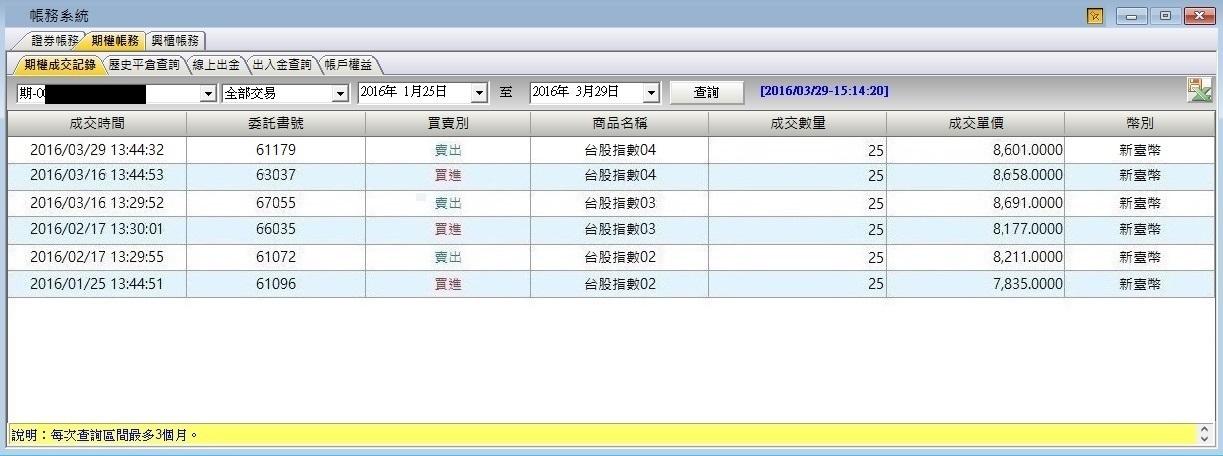 105.3.29 盤後分析_05